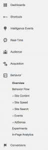 Google Analytics left sidebar menu with Behavior section.