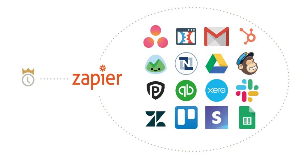Shown is an overview of the different apps that can be merged together with the Zapier tool such as gmail, mailchimp, and other common marketing and public relations apps.